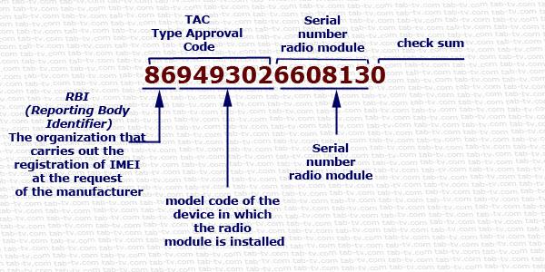 imei code