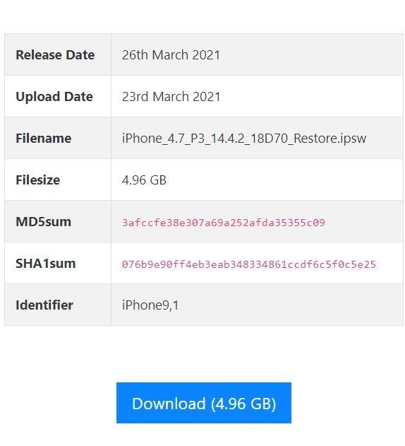 download ipsw