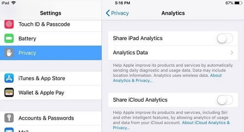 share ipad analytics